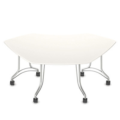 Enlite Tables
